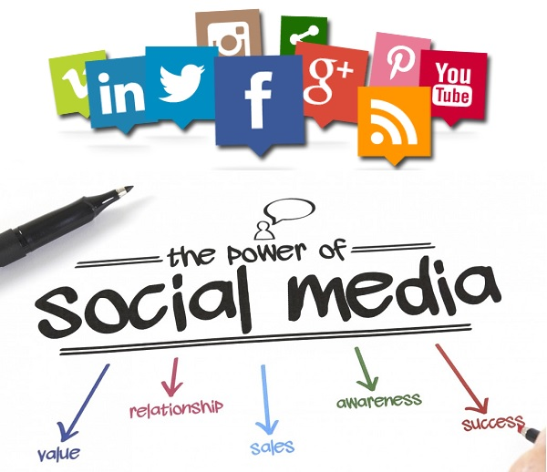 role of digital marketing company in india for social media